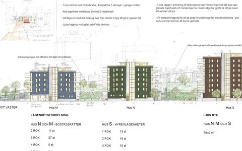 Skiss Herrgårdsbacken. Foto: Efem och Ferrum arkitekter/Lerums kommun