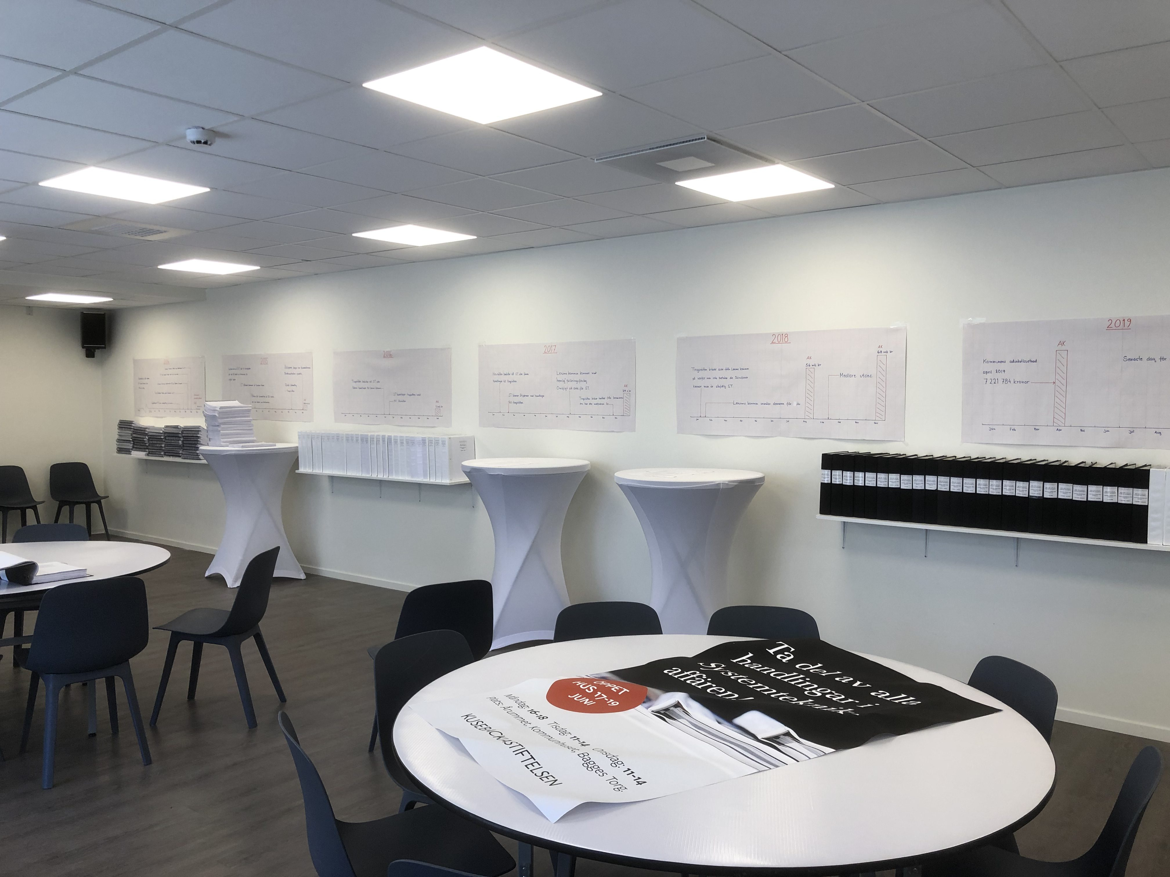 Systemteknik: Alla handlingar i Årummet